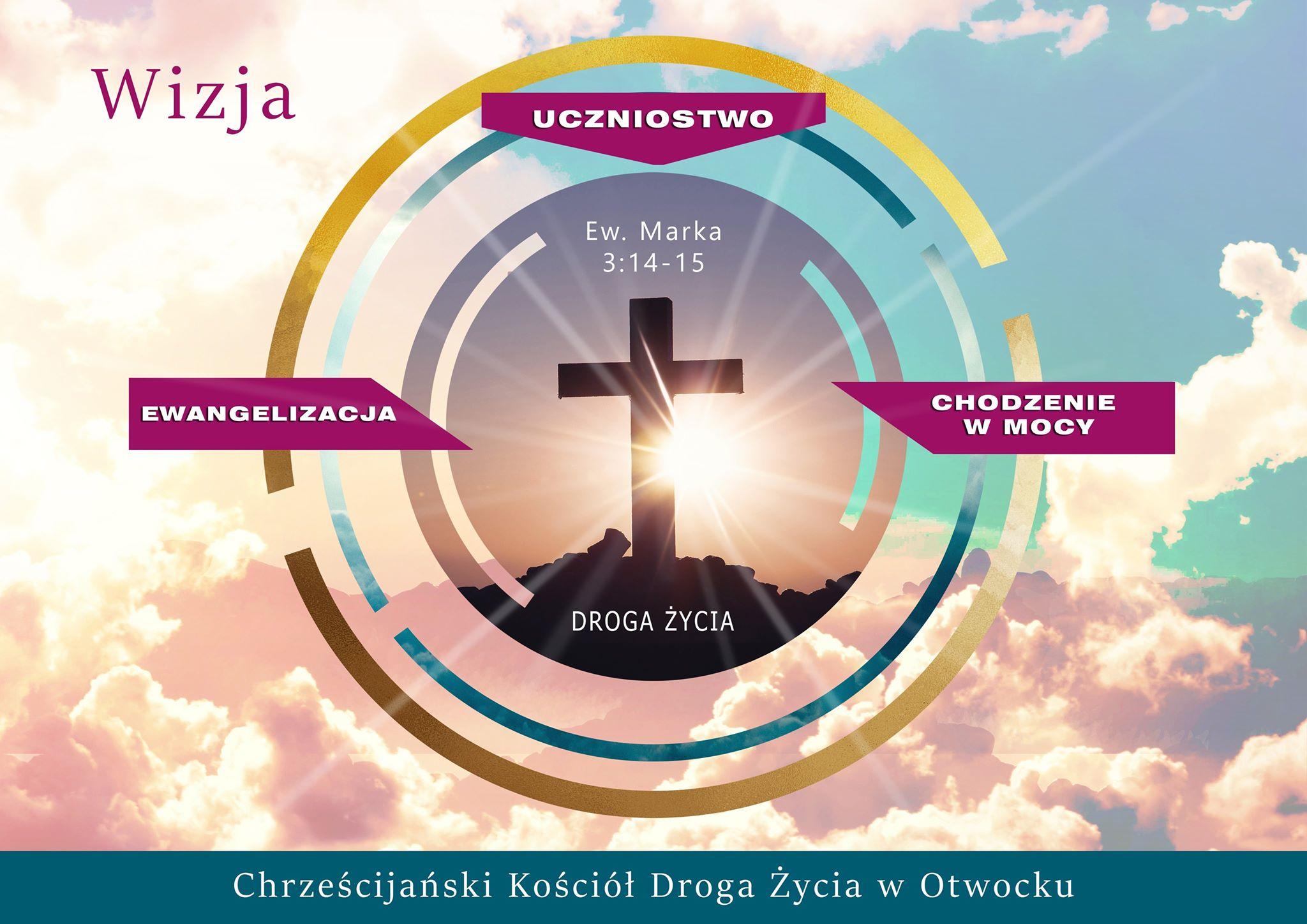 """Wizja kościoła """"Droga Życia"""""""